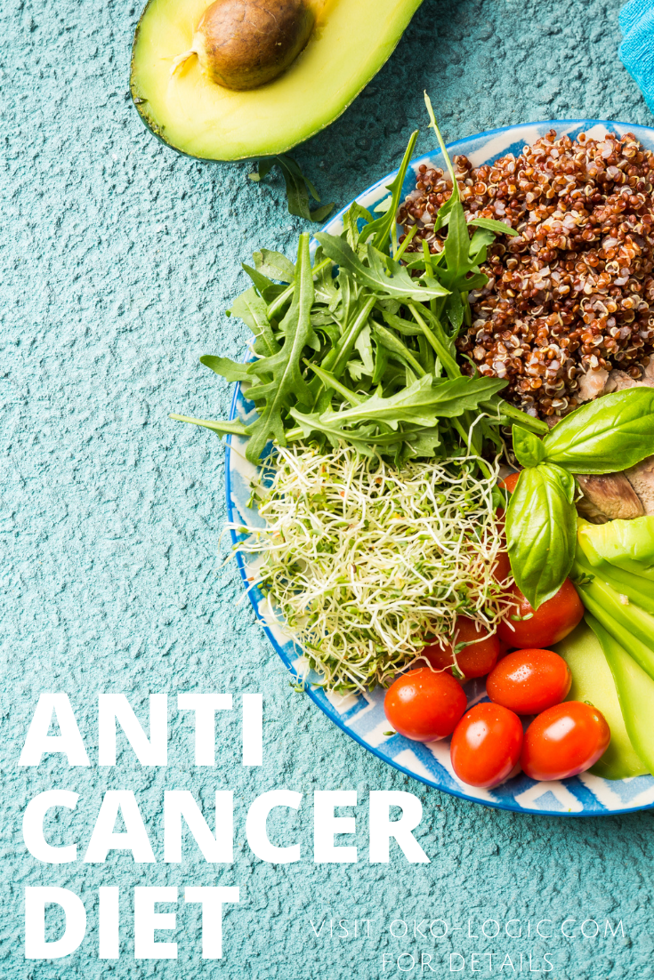 The Search for Best Anti Colon Cancer Diet