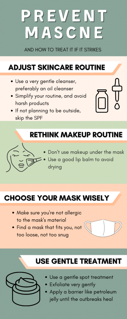 Maskne Prevention Iconographic